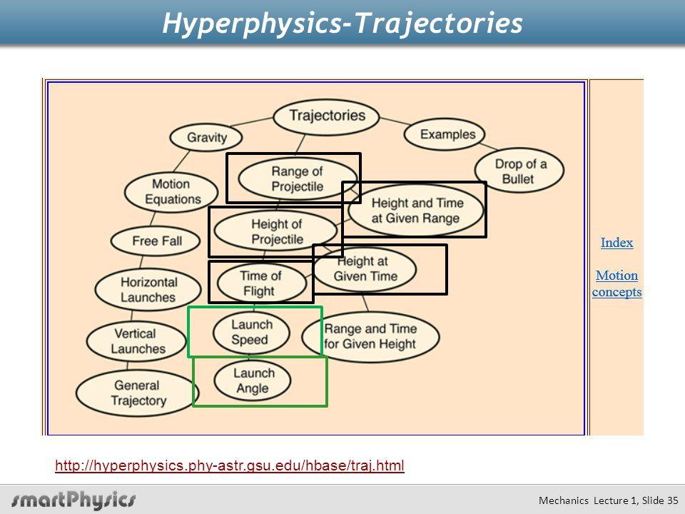 Hyperphysics-Trajectories Mechanics Lecture 1, Slide 35 http://hyperphysics.phy-astr.gsu.edu/hbase/traj.html