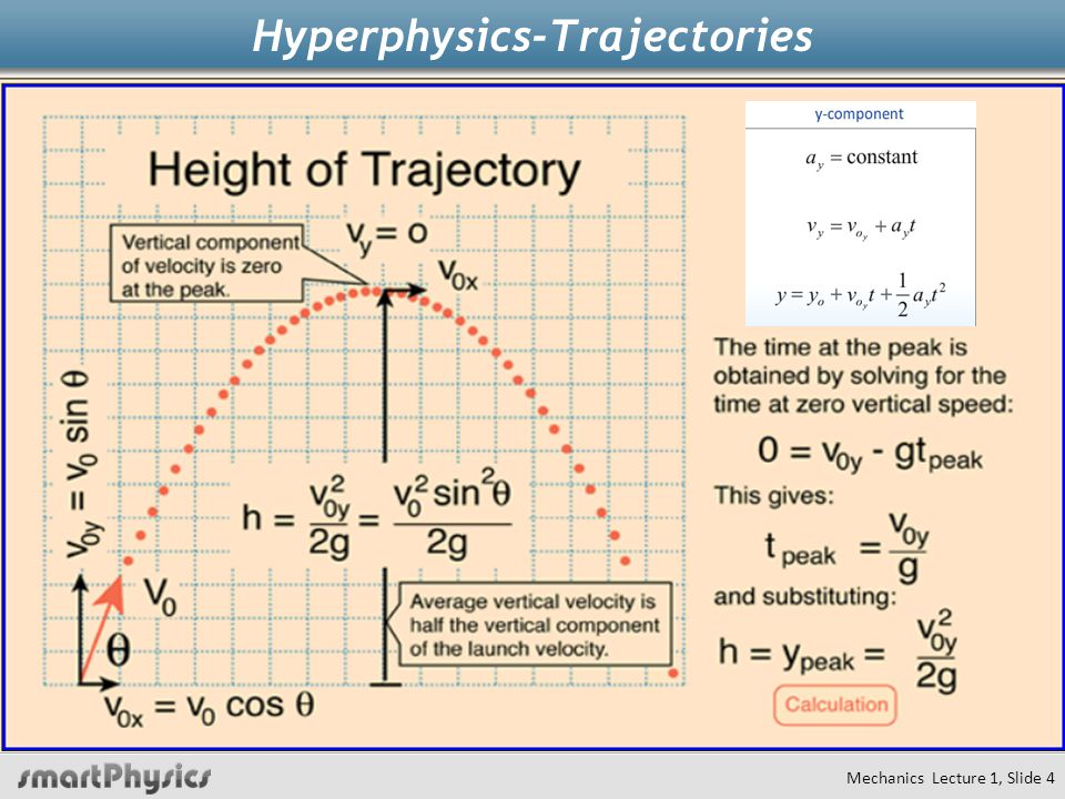 Maximum Height of Trajectory Mechanics Lecture 2, Slide 5 Height of trajectory,h=y max