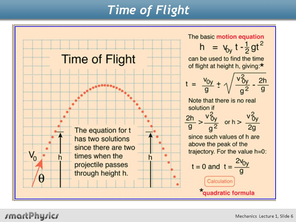 Time of Flight Mechanics Lecture 1, Slide 6