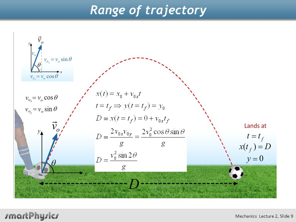 Range of trajectory Mechanics Lecture 2, Slide 9