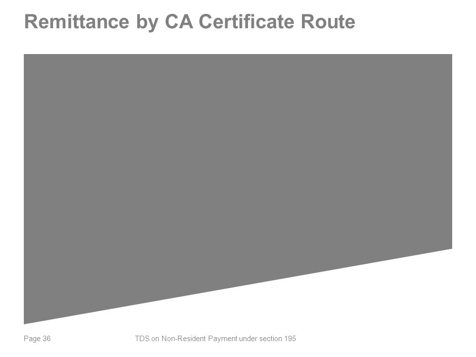 Page 36 Remittance by CA Certificate Route TDS on Non-Resident Payment under section 195