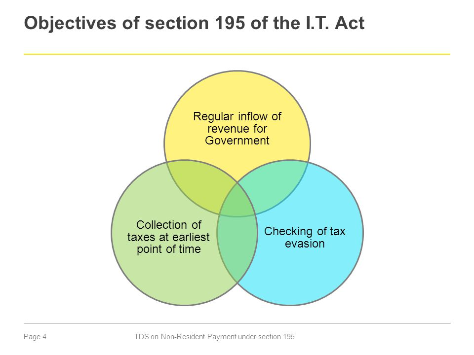 Page 4 Objectives of section 195 of the I.T. Act TDS on Non-Resident Payment under section 195 Regular inflow of revenue for Government Checking of ta