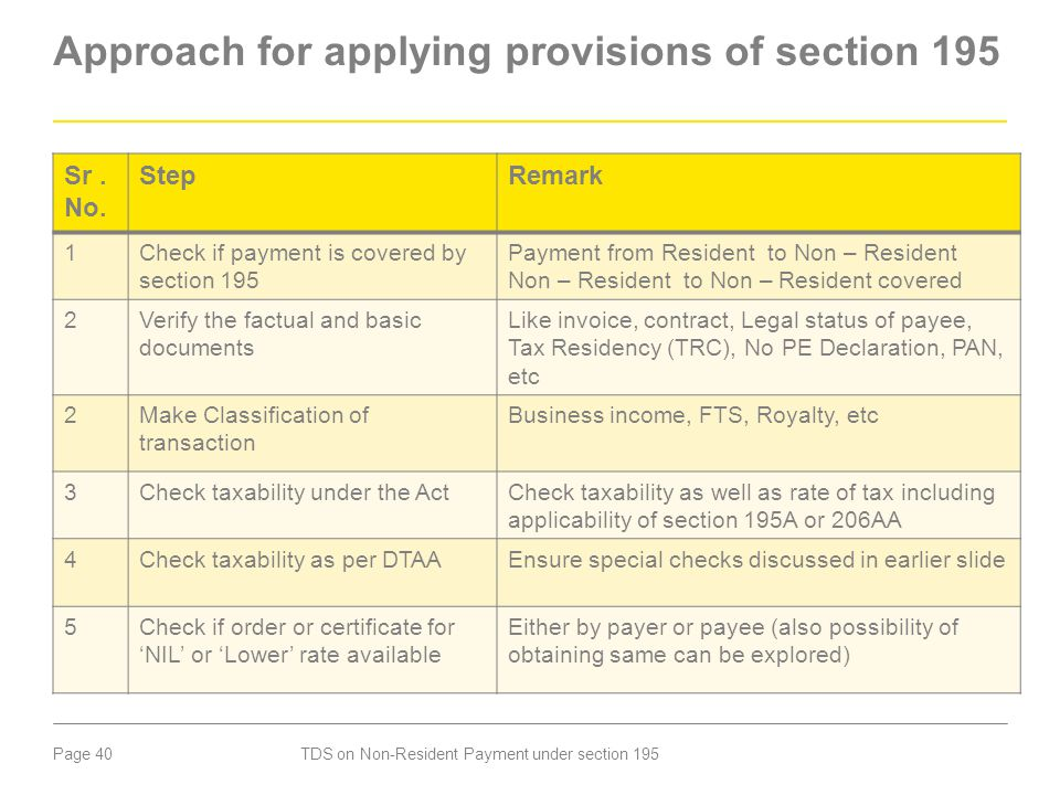 Page 40 Approach for applying provisions of section 195 TDS on Non-Resident Payment under section 195 Sr. No. StepRemark 1Check if payment is covered
