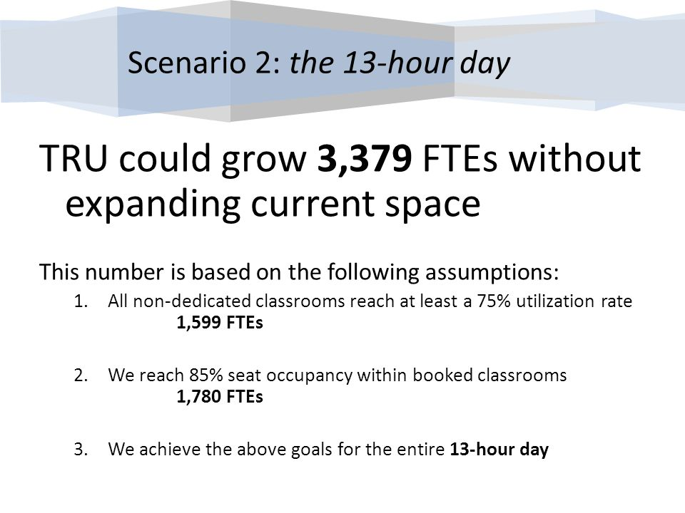 Scenario 2: the 13-hour day TRU could grow 3,379 FTEs without expanding current space This number is based on the following assumptions: 1.All non-dedicated classrooms reach at least a 75% utilization rate 1,599 FTEs 2.We reach 85% seat occupancy within booked classrooms 1,780 FTEs 3.We achieve the above goals for the entire 13-hour day