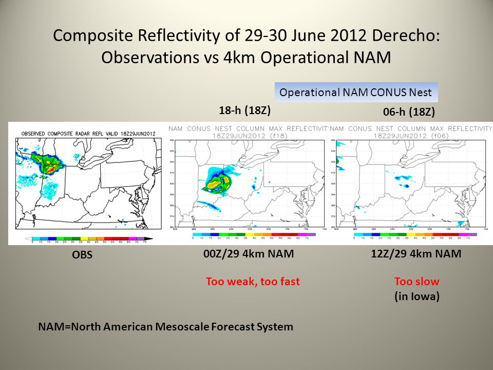 OBS 12Z/29 4km NAM00Z/29 4km NAM System dissipates in OH 21-h (21Z) 09-h (21Z) Composite Reflectivity of 29-30 June 2012 Derecho: Observations vs 4km Operational NAM Operational NAM CONUS Nest NAM=North American Mesoscale Forecast System