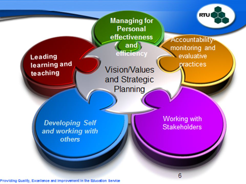 Providing Quality, Excellence and Improvement in the Education Service Attributes Personal impact and presence Adaptability to changing circumstances and new ideas Energy, vigour and perseverance Self-confidence Enthusiasm Intellectual ability Reliability and integrity Commitment ……………………………..