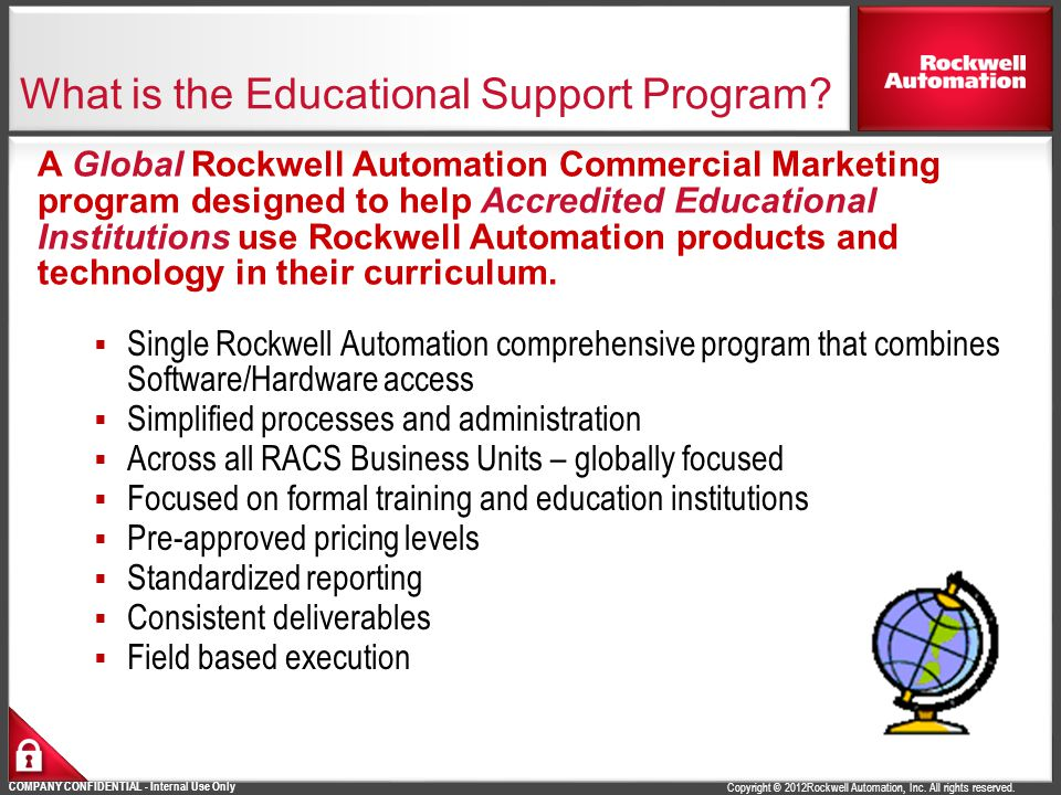 Copyright © 2012Rockwell Automation, Inc.All rights reserved.