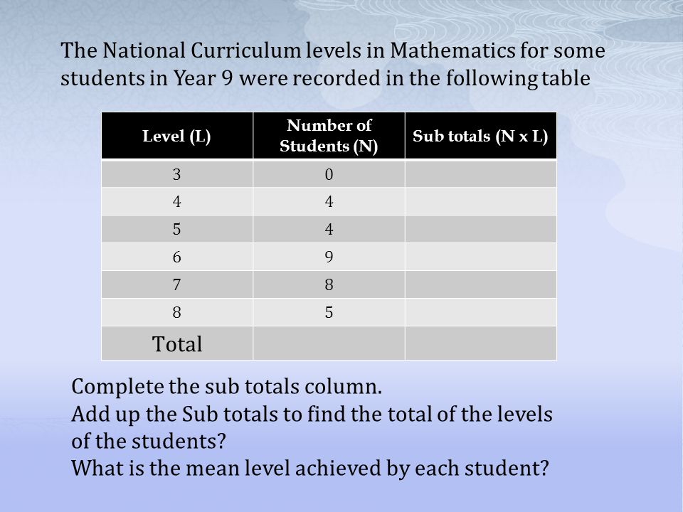 The National Curriculum levels in Mathematics for some students in Year 9 were recorded in the following table Complete the sub totals column. Add up