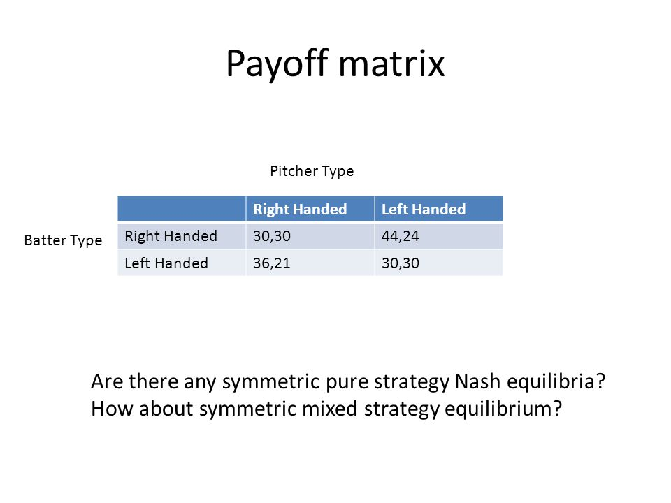 Payoff matrix Right HandedLeft Handed Right Handed30,3044,24 Left Handed36,2130,30 Pitcher Type Batter Type Are there any symmetric pure strategy Nash equilibria.