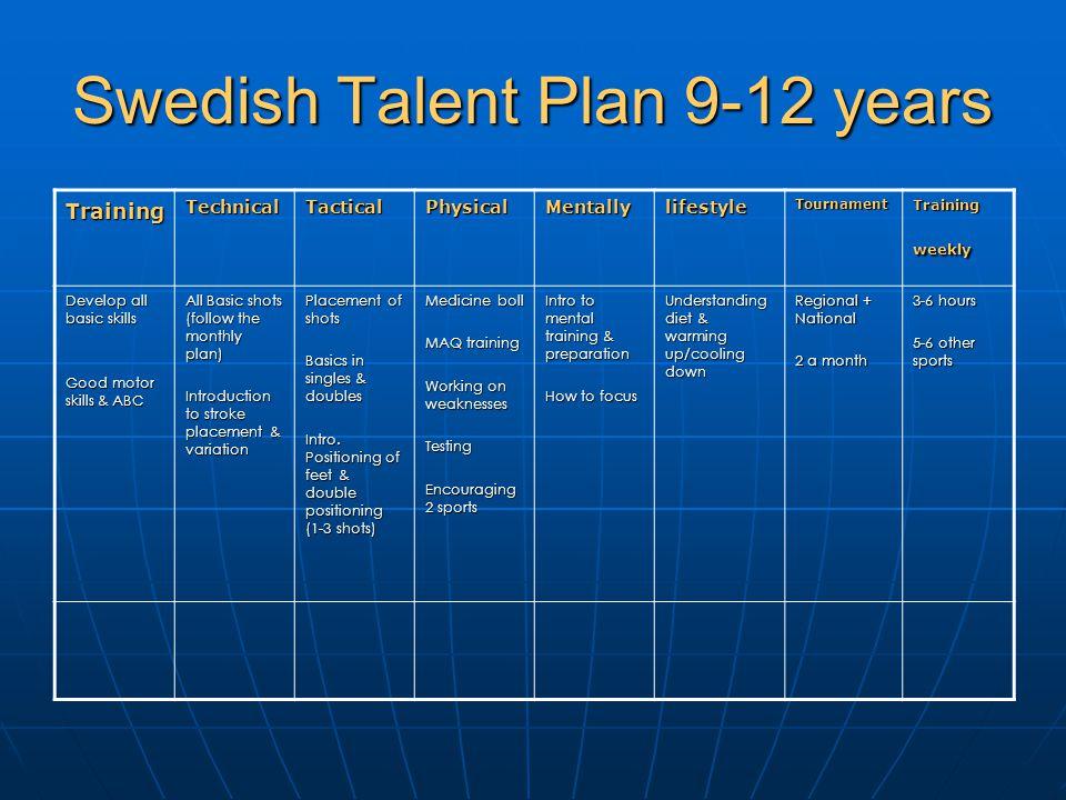 Swedish Talent Plan 9-12 years TrainingTechnicalTacticalPhysicalMentallylifestyleTournament Training weekly Develop all basic skills Good motor skills
