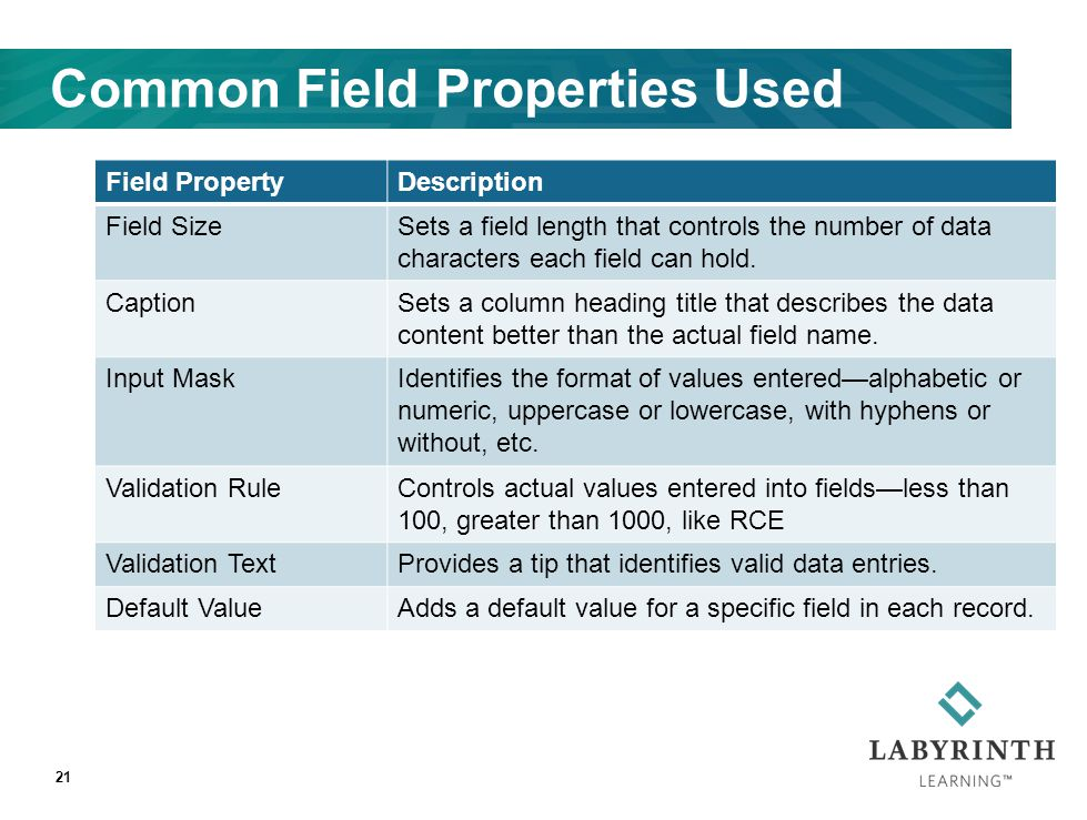 Common Field Properties Used Field PropertyDescription Field SizeSets a field length that controls the number of data characters each field can hold.