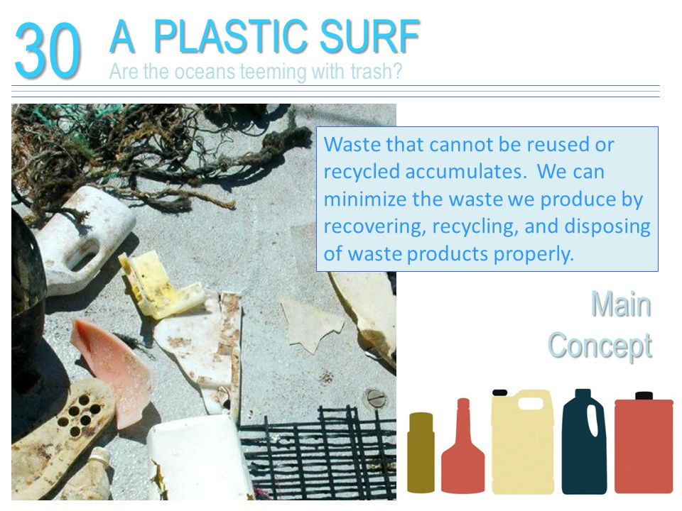Main Concept A PLASTIC SURF Are the oceans teeming with trash?30 Waste that cannot be reused or recycled accumulates. We can minimize the waste we pro