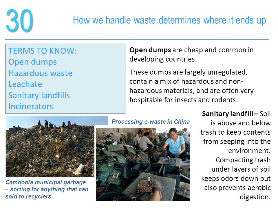 How we handle waste determines where it ends up30 TERMS TO KNOW: Open dumps Hazardous waste Leachate Sanitary landfills Incinerators Open dumps are ch