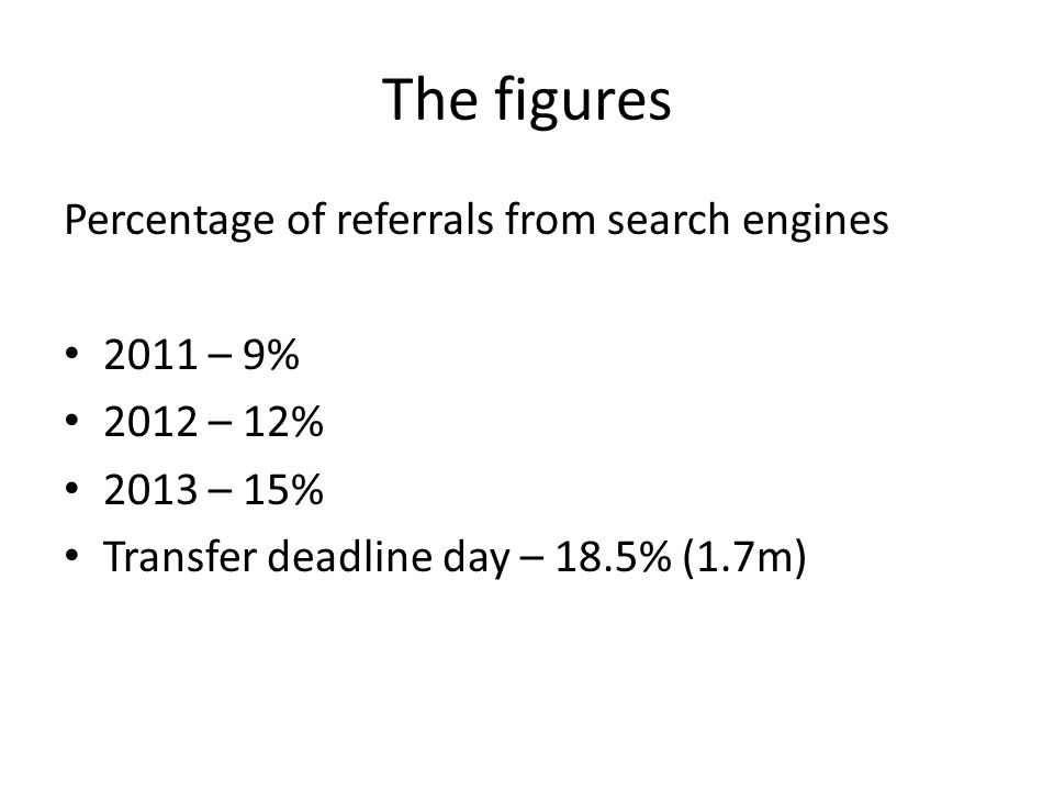 The figures Percentage of referrals from search engines 2011 – 9% 2012 – 12% 2013 – 15% Transfer deadline day – 18.5% (1.7m)