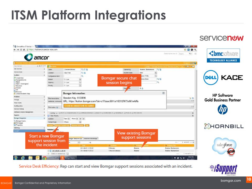 Bomgar Product Strategy 10 ITSM Platform Integrations