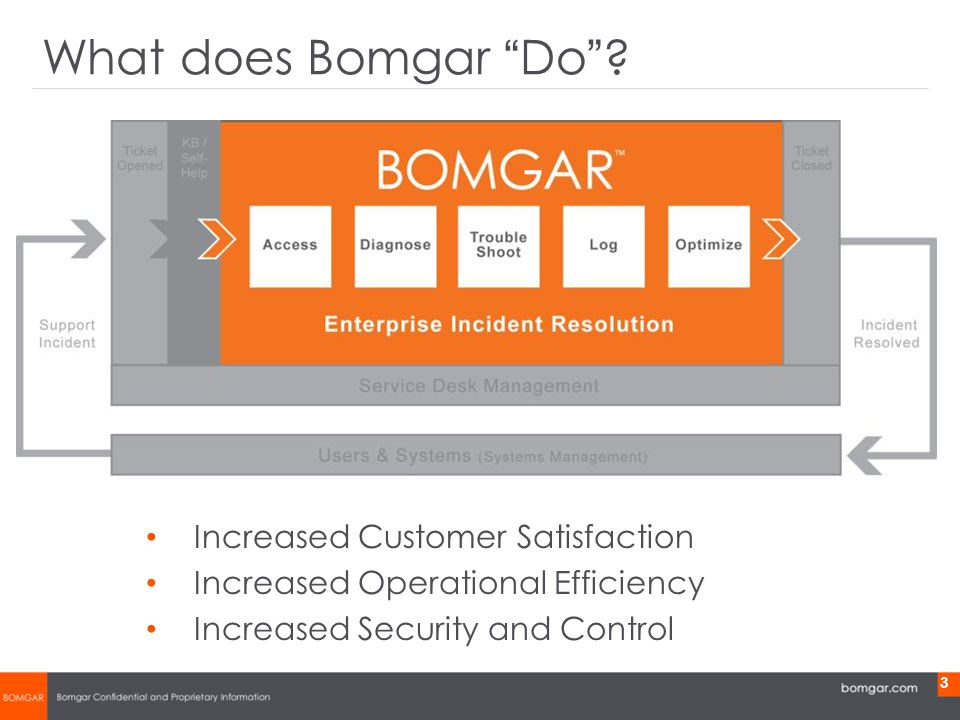 Bomgar Product Strategy 4 6500+ Customers in 70 Countries Net Promoter Score = 65 –(Apple = 78, eBay = 65, Facebook = 65, and Google = 63) Global Partners Award Winning Gartner Cool Vendor Bomgar At a Glance