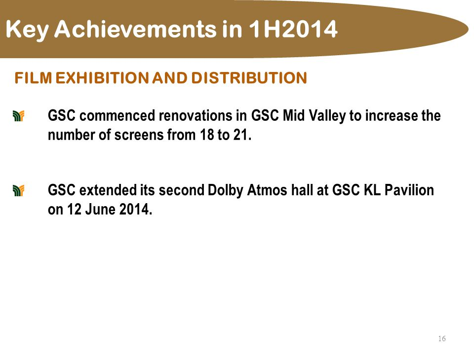 16 Key Achievements in 1H2014 FILM EXHIBITION AND DISTRIBUTION GSC commenced renovations in GSC Mid Valley to increase the number of screens from 18 to 21.