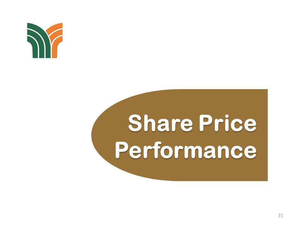 31 Share Price Performance Share Price Performance