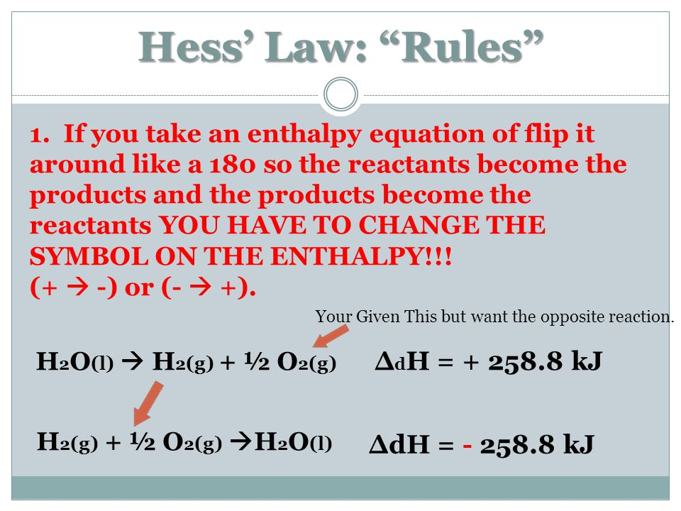 Hess' Law: Rules 1.