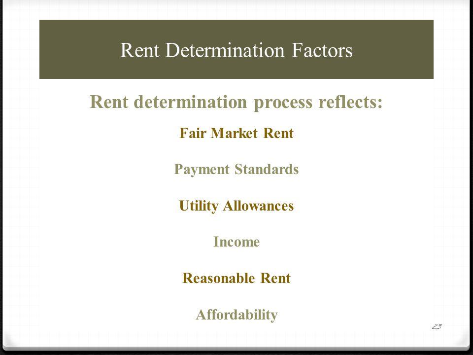 Rent Determination Factors Rent determination process reflects: Fair Market Rent Payment Standards Utility Allowances Income Reasonable Rent Affordability 23