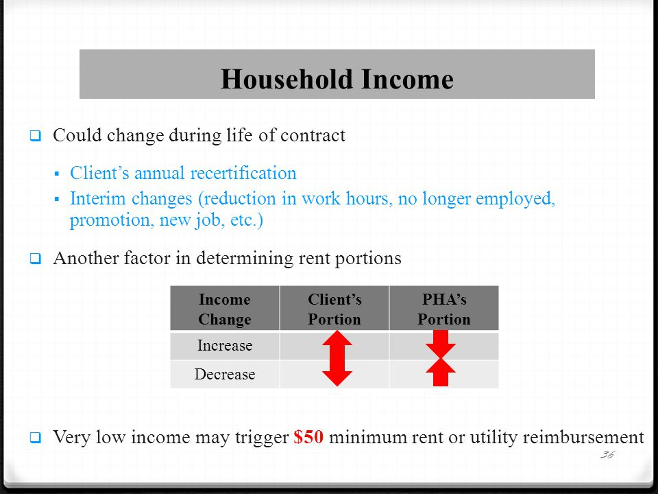 Household Income  Could change during life of contract  Client's annual recertification  Interim changes (reduction in work hours, no longer employed, promotion, new job, etc.)  Another factor in determining rent portions  Very low income may trigger $50 minimum rent or utility reimbursement 36 Income Change Client's Portion PHA's Portion Increase Decrease
