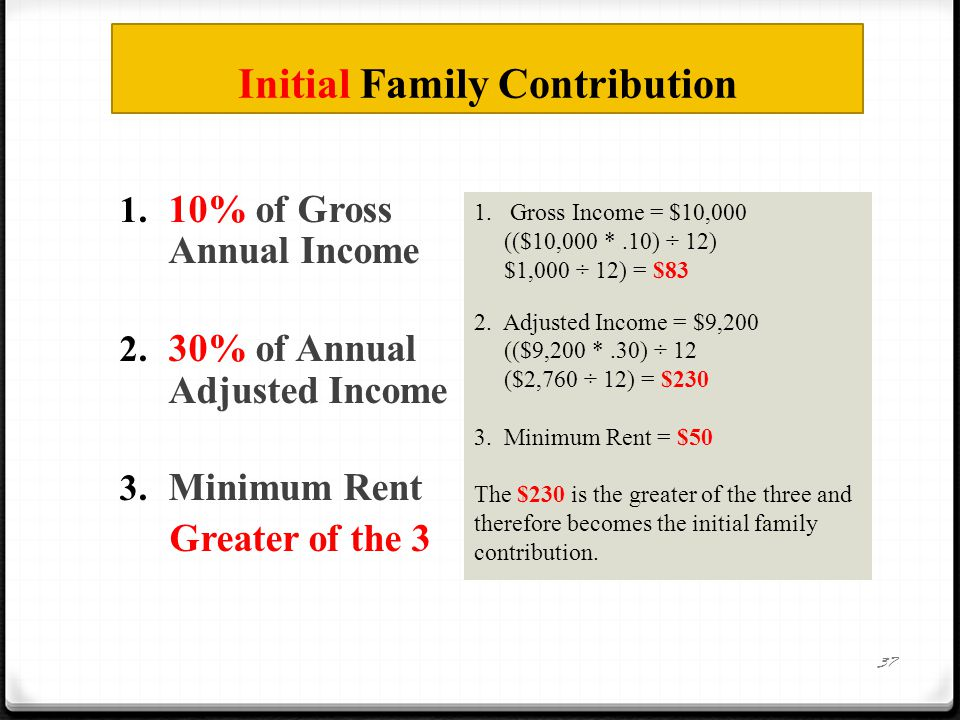 Initial Family Contribution 1. 10% of Gross Annual Income 2.