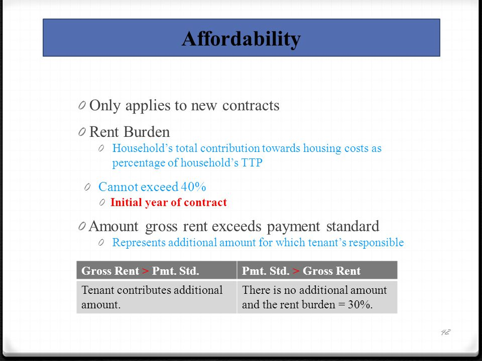 Affordability 0 Only applies to new contracts 0 Rent Burden 0 Household's total contribution towards housing costs as percentage of household's TTP 0 Cannot exceed 40% 0 Initial year of contract 0 Amount gross rent exceeds payment standard 0 Represents additional amount for which tenant's responsible 42 Gross Rent > Pmt.