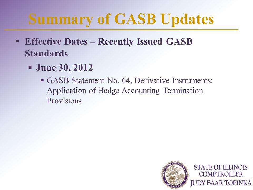 Summary of GASB Updates  Effective Dates – Recently Issued GASB Standards  June 30, 2013  GASB Statement No.