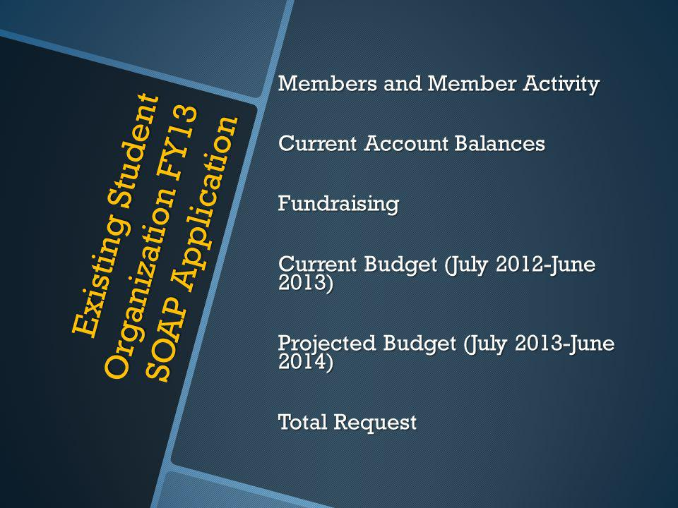 Existing Student Organization FY13 SOAP Application Members and Member Activity Current Account Balances Fundraising Current Budget (July 2012-June 2013) Projected Budget (July 2013-June 2014) Total Request