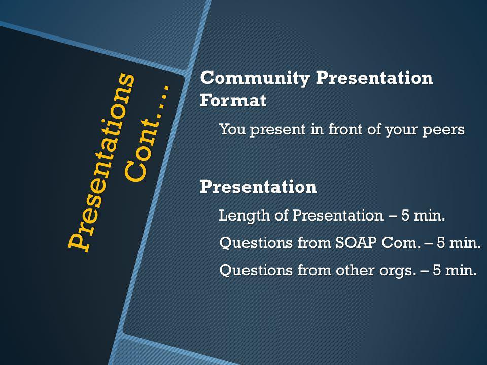 Presentations Cont….