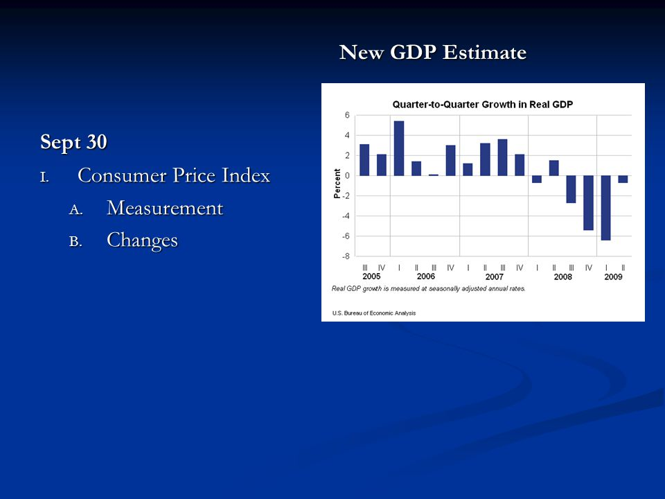 Sept 30 I. Consumer Price Index A. Measurement B. Changes New GDP Estimate