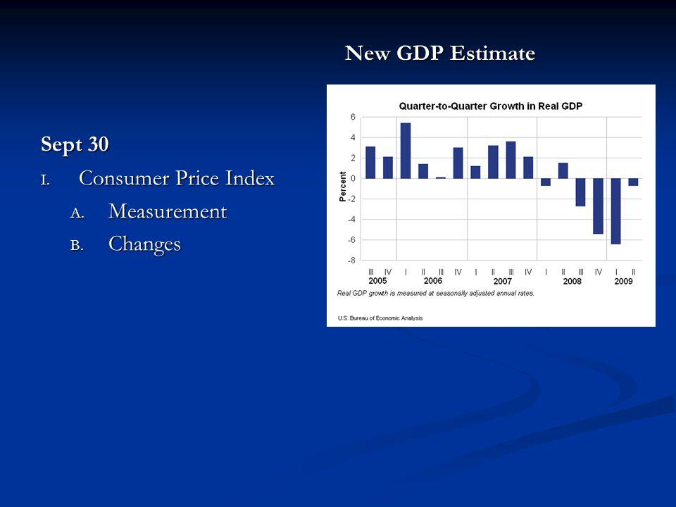 US Price Level 1900 - 2008