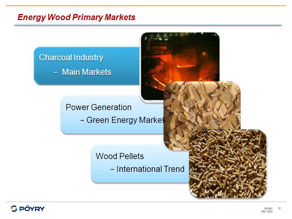 April, 2012 PÖYRY 10 Wood Pellets − International Trend Wood Pellets − International Trend Power Generation − Green Energy Market Power Generation − G