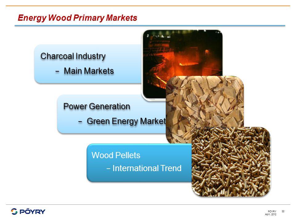 April, 2012 PÖYRY 22 Power Generation − Green Energy Market Power Generation − Green Energy Market Charcoal Industry − Main Markets Charcoal Industry
