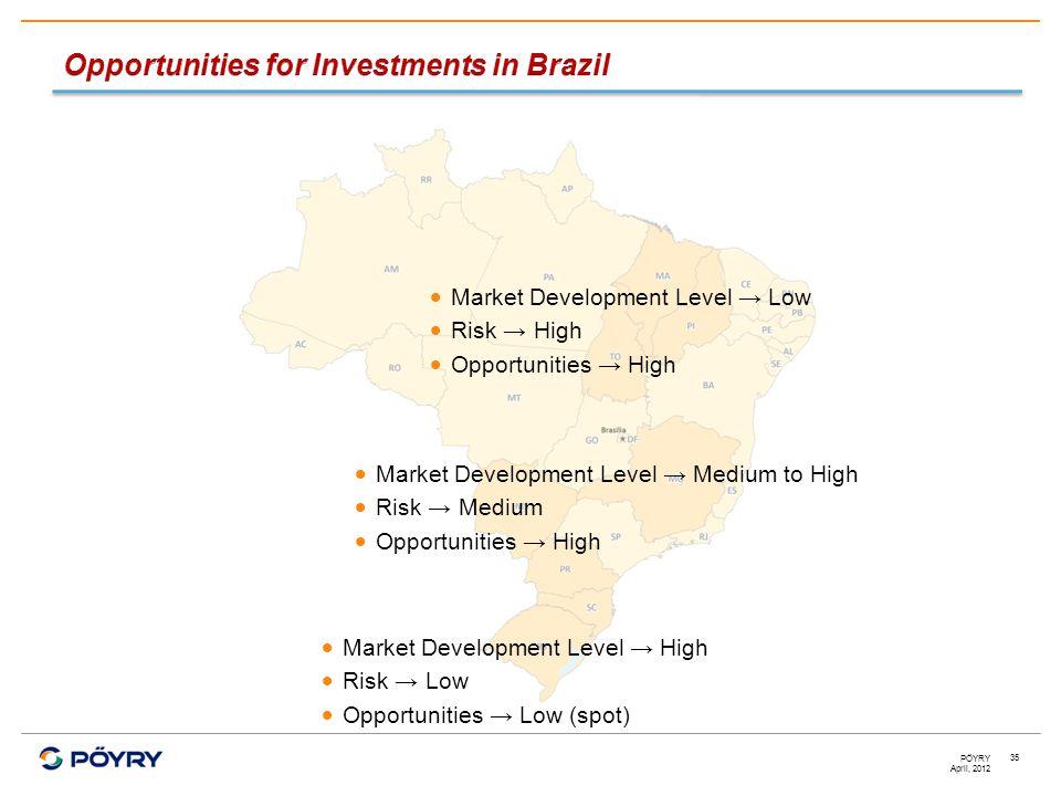 April, 2012 PÖYRY 35  Market Development Level → Low  Risk → High  Opportunities → High  Market Development Level → Medium to High  Risk → Medium