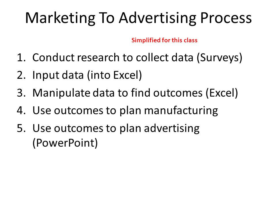Marketing To Advertising Process 1.Conduct research to collect data (Surveys) 2.Input data (into Excel) 3.Manipulate data to find outcomes (Excel) 4.Use outcomes to plan manufacturing 5.Use outcomes to plan advertising (PowerPoint) Simplified for this class