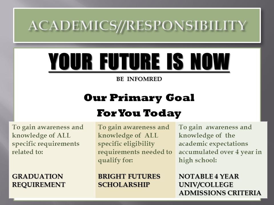 YOUR FUTURE IS NOW BE INFOMRED Our Primary Goal For You Today To gain awareness and knowledge of ALL specific requirements related to:GRADUATIONREQUIREMENT To gain awareness and knowledge of ALL specific eligibility requirements needed to qualify for: BRIGHT FUTURES SCHOLARSHIP To gain awareness and knowledge of the academic expectations accumulated over 4 year in high school: NOTABLE 4 YEAR UNIV/COLLEGE ADMISSIONS CRITERIA