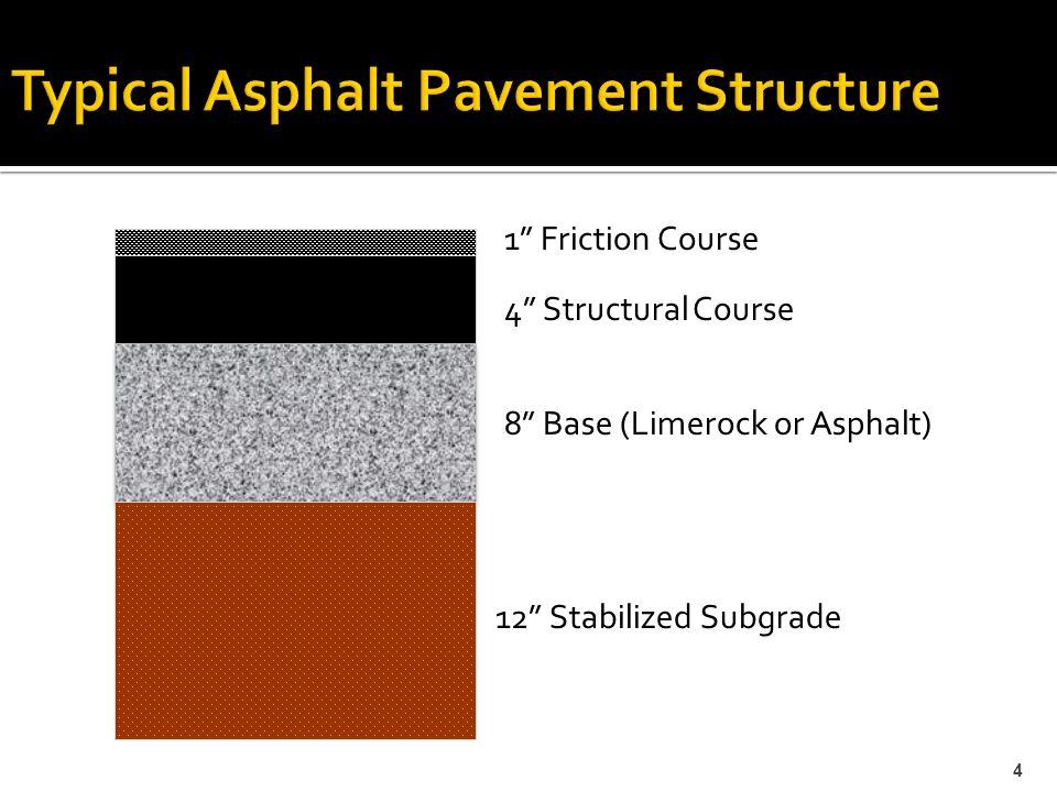 Blend of:  Asphalt binder (6%)  Aggregate (94%)  Method of Design  Hubbard Field (…1960's)  Marshall (1960's – 1998)  Superpave (1998 ….)  Produced through an asphalt plant 5