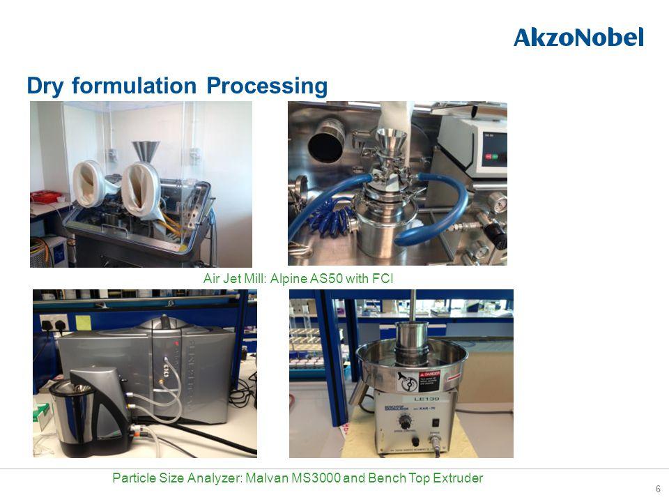 Liquid Formulation processing Flash point apparatus Mechanical stirrer and homogenizer Brookfield viscometer pH meter 7