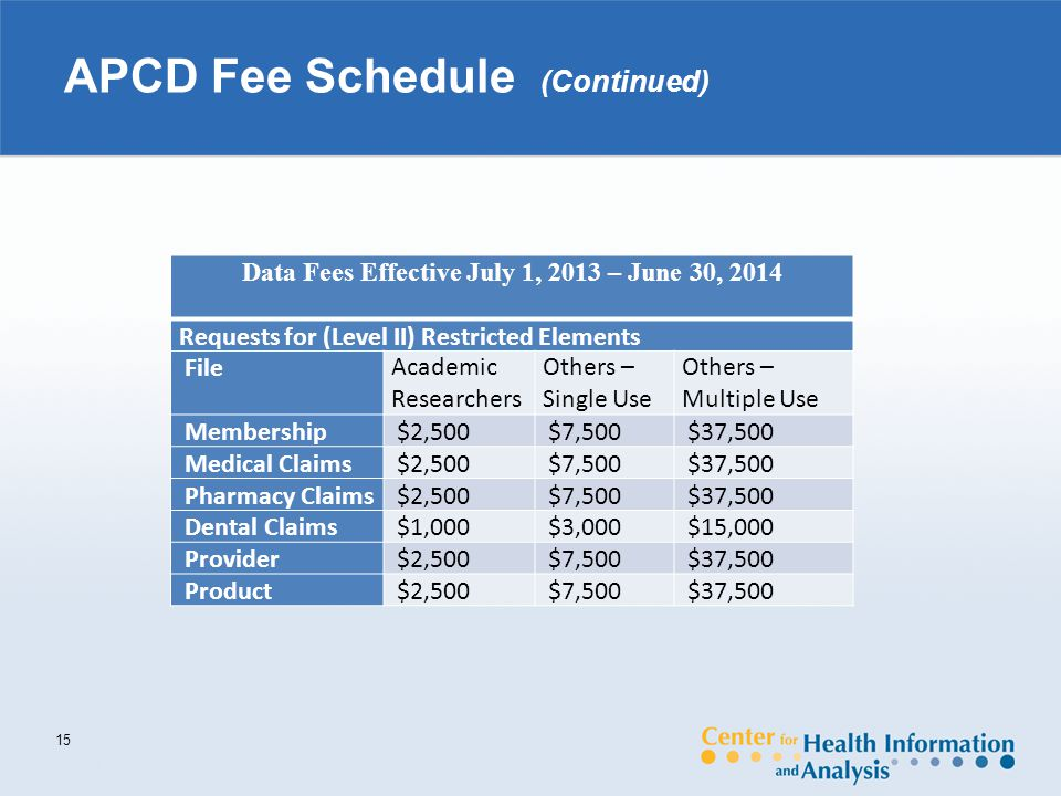 APCD Fee Schedule (Continued) 15 Data Fees Effective July 1, 2013 – June 30, 2014 Requests for (Level II) Restricted Elements FileAcademic Researchers Others – Single Use Others – Multiple Use Membership $2,500 $7,500 $37,500 Medical Claims $2,500 $7,500 $37,500 Pharmacy Claims $2,500 $7,500 $37,500 Dental Claims $1,000 $3,000 $15,000 Provider $2,500 $7,500 $37,500 Product $2,500 $7,500 $37,500