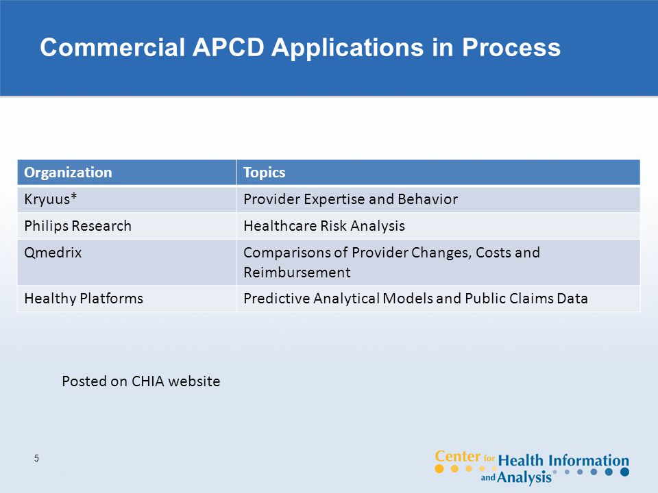 Commercial APCD Applications in Process 5 OrganizationTopics Kryuus*Provider Expertise and Behavior Philips ResearchHealthcare Risk Analysis QmedrixComparisons of Provider Changes, Costs and Reimbursement Healthy PlatformsPredictive Analytical Models and Public Claims Data Posted on CHIA website