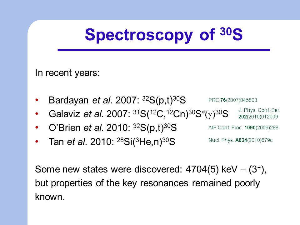 Spectroscopy of 30 S In recent years: Bardayan et al.