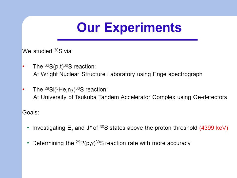 Our Experiments We studied 30 S via: The 32 S(p,t) 30 S reaction: At Wright Nuclear Structure Laboratory using Enge spectrograph The 28 Si( 3 He,n  ) 30 S reaction: At University of Tsukuba Tandem Accelerator Complex using Ge-detectors Goals: Investigating E x and J  of 30 S states above the proton threshold (4399 keV) Determining the 29 P(p  ) 30 S reaction rate with more accuracy