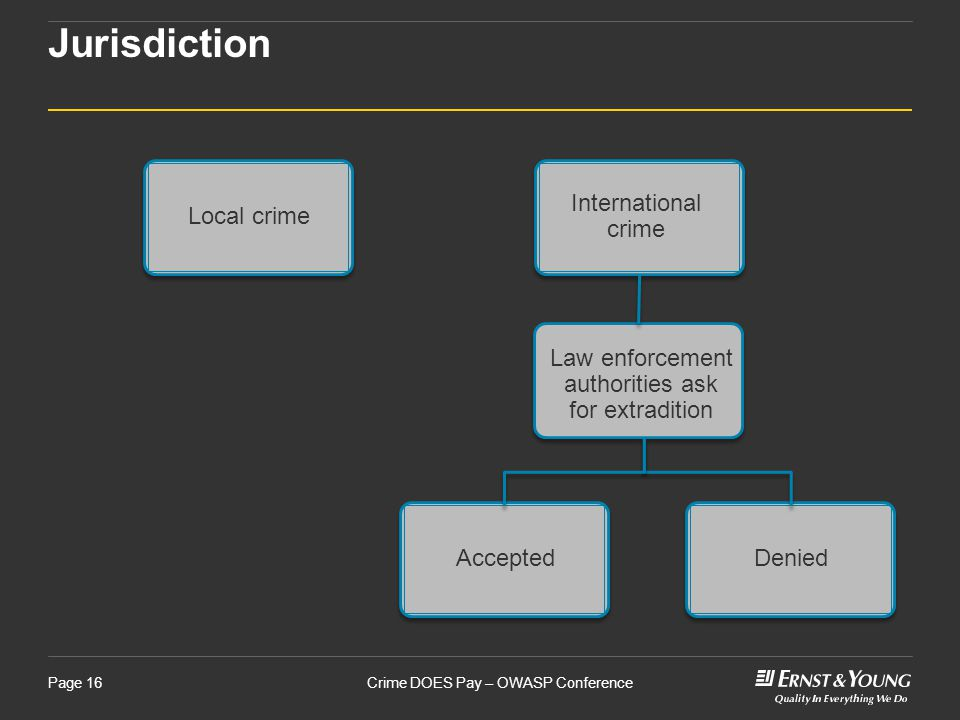 Crime DOES Pay – OWASP ConferencePage 16 Jurisdiction