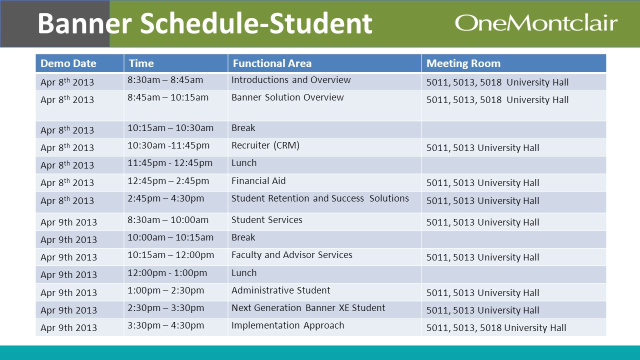 Banner Schedule-Student Demo DateTimeFunctional AreaMeeting Room Apr 8 th 2013 8:30am – 8:45amIntroductions and Overview 5011, 5013, 5018 University Hall Apr 8 th 2013 8:45am – 10:15amBanner Solution Overview 5011, 5013, 5018 University Hall Apr 8 th 2013 10:15am – 10:30amBreak Apr 8 th 2013 10:30am -11:45pm Recruiter (CRM) 5011, 5013 University Hall Apr 8 th 2013 11:45pm - 12:45pmLunch Apr 8 th 2013 12:45pm – 2:45pmFinancial Aid 5011, 5013 University Hall Apr 8 th 2013 2:45pm – 4:30pmStudent Retention and Success Solutions 5011, 5013 University Hall Apr 9th 2013 8:30am – 10:00amStudent Services 5011, 5013 University Hall Apr 9th 2013 10:00am – 10:15amBreak Apr 9th 2013 10:15am – 12:00pmFaculty and Advisor Services 5011, 5013 University Hall Apr 9th 2013 12:00pm - 1:00pmLunch Apr 9th 2013 1:00pm – 2:30pmAdministrative Student 5011, 5013 University Hall Apr 9th 2013 2:30pm – 3:30pmNext Generation Banner XE Student 5011, 5013 University Hall Apr 9th 2013 3:30pm – 4:30pmImplementation Approach 5011, 5013, 5018 University Hall