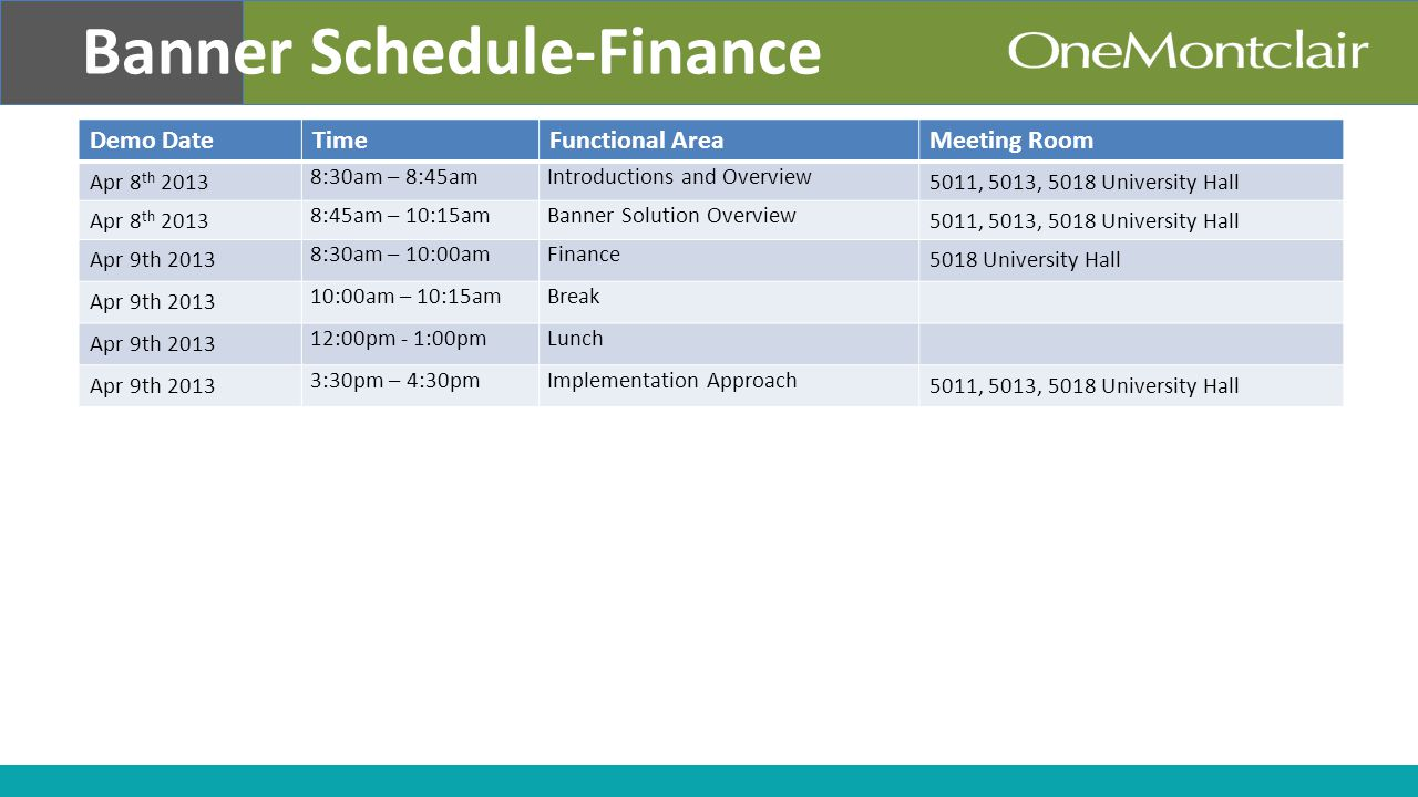 Banner Schedule-HR Demo DateTimeFunctional AreaMeeting Room Apr 8 th 2013 8:30am – 8:45amIntroductions and Overview 5011, 5013, 5018 University Hall Apr 8 th 2013 8:45am – 10:15amBanner Solution Overview 5011, 5013, 5018 University Hall Apr 9th 201310:45am – 12:00pmHuman Capital Management 5018 University Hall Apr 9th 201312:00pm - 1:00pmLunch Apr 9th 20131:00pm – 2:00pmHuman Capital Management 5018 University Hall Apr 9th 2013 2:00pm – 3:00pmTalent Management 5018 University Hall Apr 9th 2013 3:30pm – 4:30pmImplementation Approach 5011, 5013, 5018 University Hall