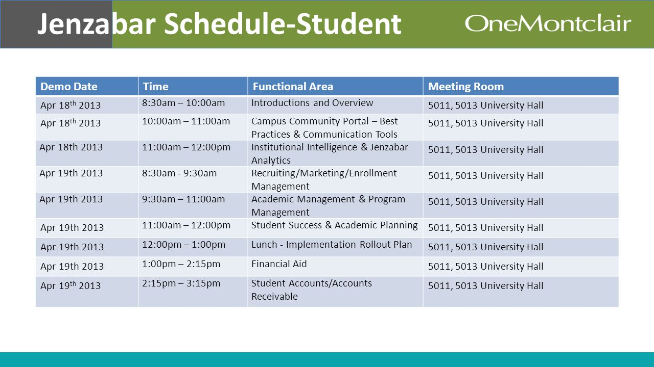 Jenzabar Schedule-Finance Demo DateTimeFunctional AreaMeeting Room Apr 18 th 2013 8:30am – 10:00amIntroductions and Overview 5011, 5013 University Hall Apr 18 th 2013 10:00am – 11:00amCampus Community Portal – Best Practices & Communication Tools 5011, 5013 University Hall Apr 18th 201311:00am – 12:00pmInstitutional Intelligence & Jenzabar Analytics 5011, 5013 University Hall Apr 18th 20131:30pm - 4:00amFinance 5011, 5013 University Hall Apr 19th 2013 12:00pm – 1:00pmLunch - Implementation Rollout Plan 5011, 5013 University Hall