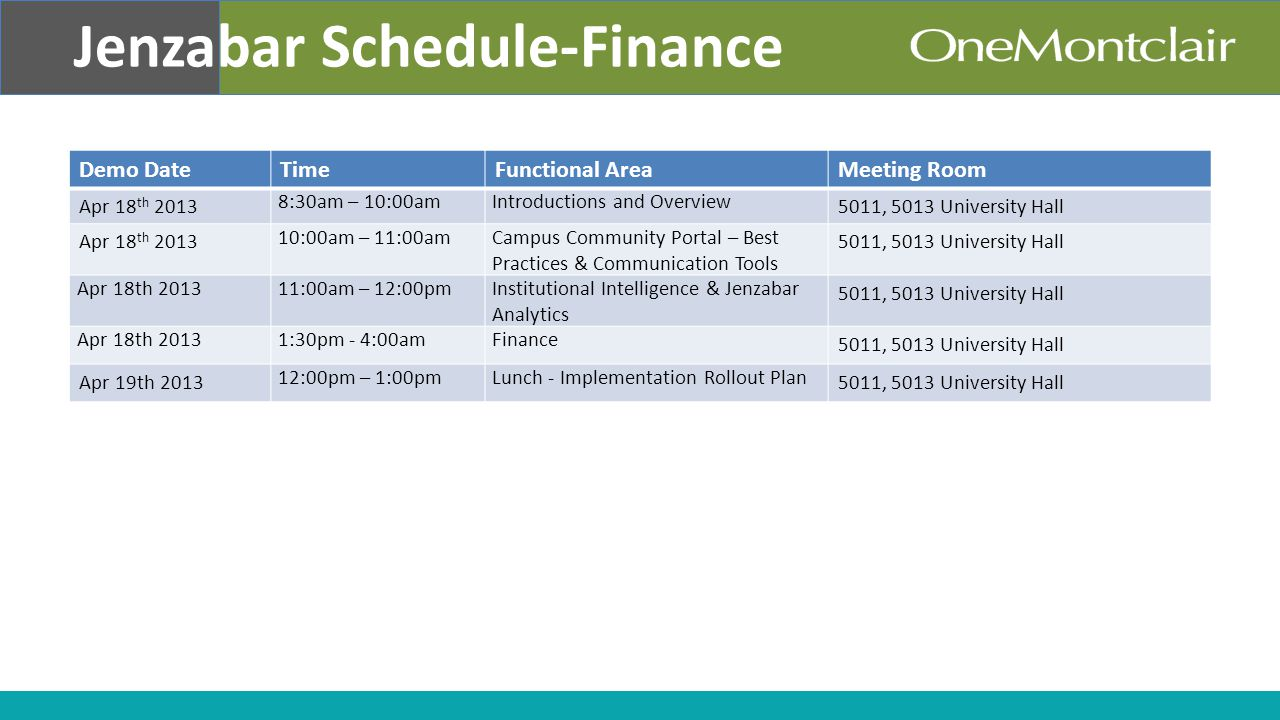 Jenzabar Schedule-HR Demo DateTimeFunctional AreaMeeting Room Apr 18 th 2013 8:30am – 10:00amIntroductions and Overview 5011, 5013 University Hall Apr 18 th 2013 10:00am – 11:00amCampus Community Portal – Best Practices & Communication Tools 5011, 5013 University Hall Apr 18th 201311:00am – 12:00pmInstitutional Intelligence & Jenzabar Analytics 5011, 5013 University Hall Apr 19th 2013 12:00pm – 1:00pmLunch - Implementation Rollout Plan 5011, 5013 University Hall Apr 19 th 2013 3:15pm – 4:30pmHuman Resources & Payroll 5011, 5013 University Hall