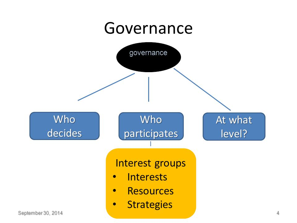 Governance September 30, 2014 4 governance Who decides Who participates At what level? Interest groups Interests Resources Strategies