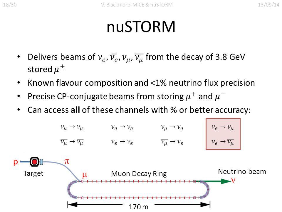 nuSTORM p  170 m Muon Decay Ring Neutrino beam Target  18/30V. Blackmore: MICE & nuSTORM13/09/14